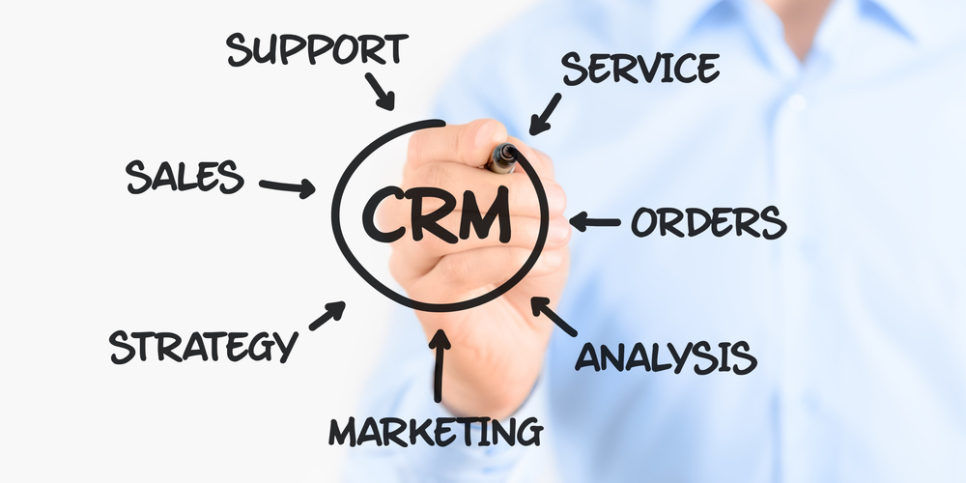 CRM and Customer Relationship Management System - Customer Relationship Management System