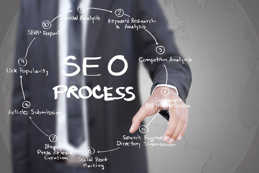 On Page SEO - On-Page SEO