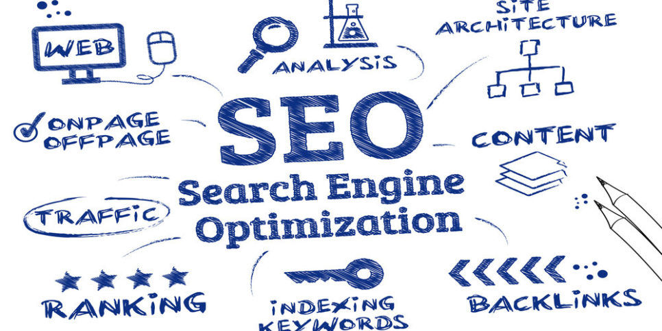 SEO and Search Engine Optimization - Austin SEO Consultants