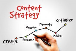 SEO content strategy and writing 300x200 - SEO content strategy and writing