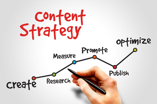 SEO content strategy and writing - SEO Content Writing Benefits