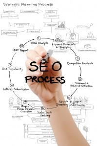 Technical SEO Process Austin Texas 199x300 - SEO Company in Austin, Texas