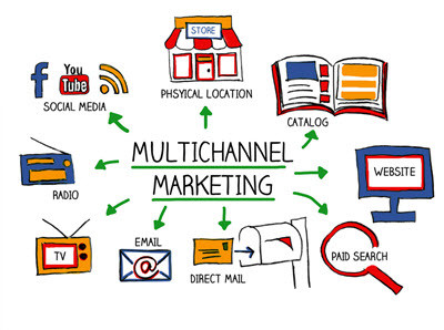 Cross Channel Marketing - Austin Search Engine Optimization
