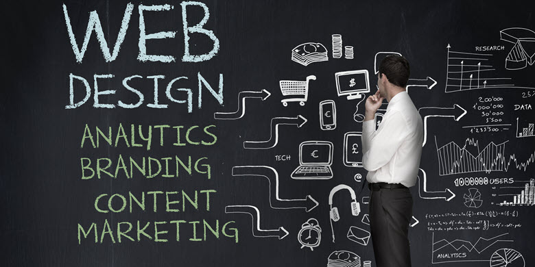 Best Austin Website Design and Top Austin Web Design