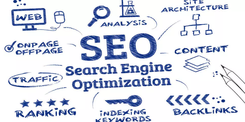SEO and Search Engine Optimization Factors - SEO Company